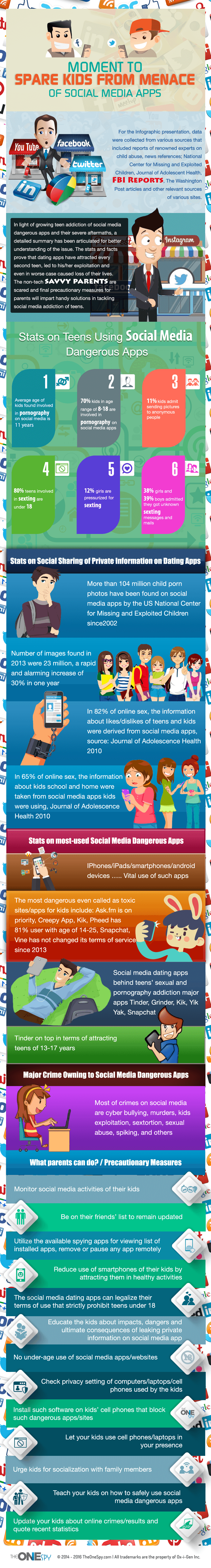 how-to-protect-teens-social-media-apps-dangers
