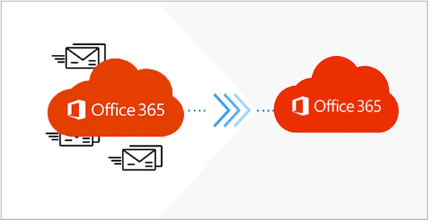 Migrate Shared Mailbox to User Mailbox Office 365