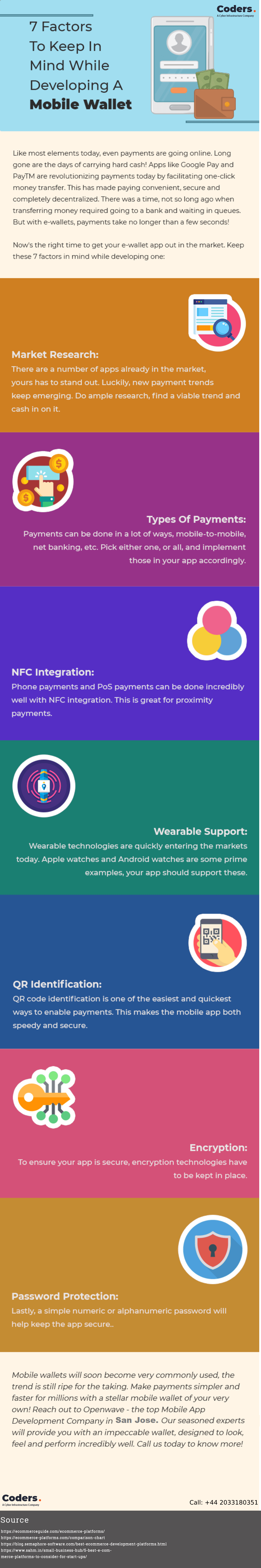 Factors to keep in mind while a developing mobile wallet